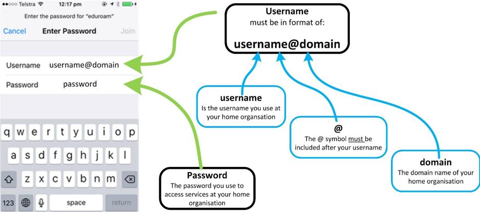 Connecting to the eduroam network - RMIT University