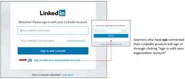 Screenshot of a LinkedIn login page with the 'sign in with your organization account' option highlighted.