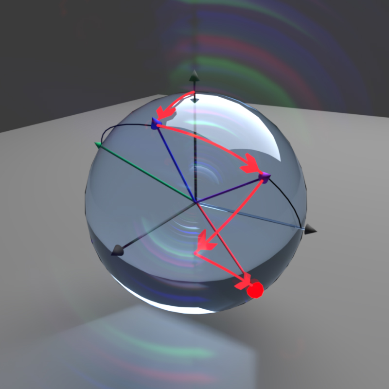 The unknown quantum state is shown as a red dot on a Bloch sphere.