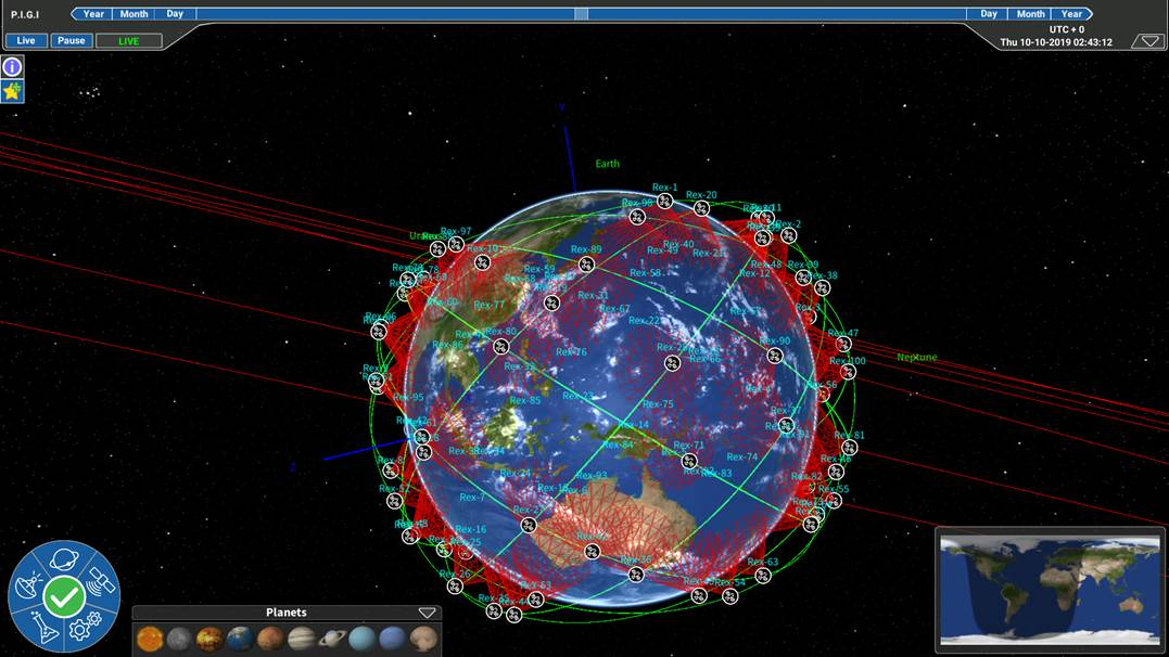 The Predictive Interactive Groundstation Interface (PIGI). Credit: Saber Astronuatics