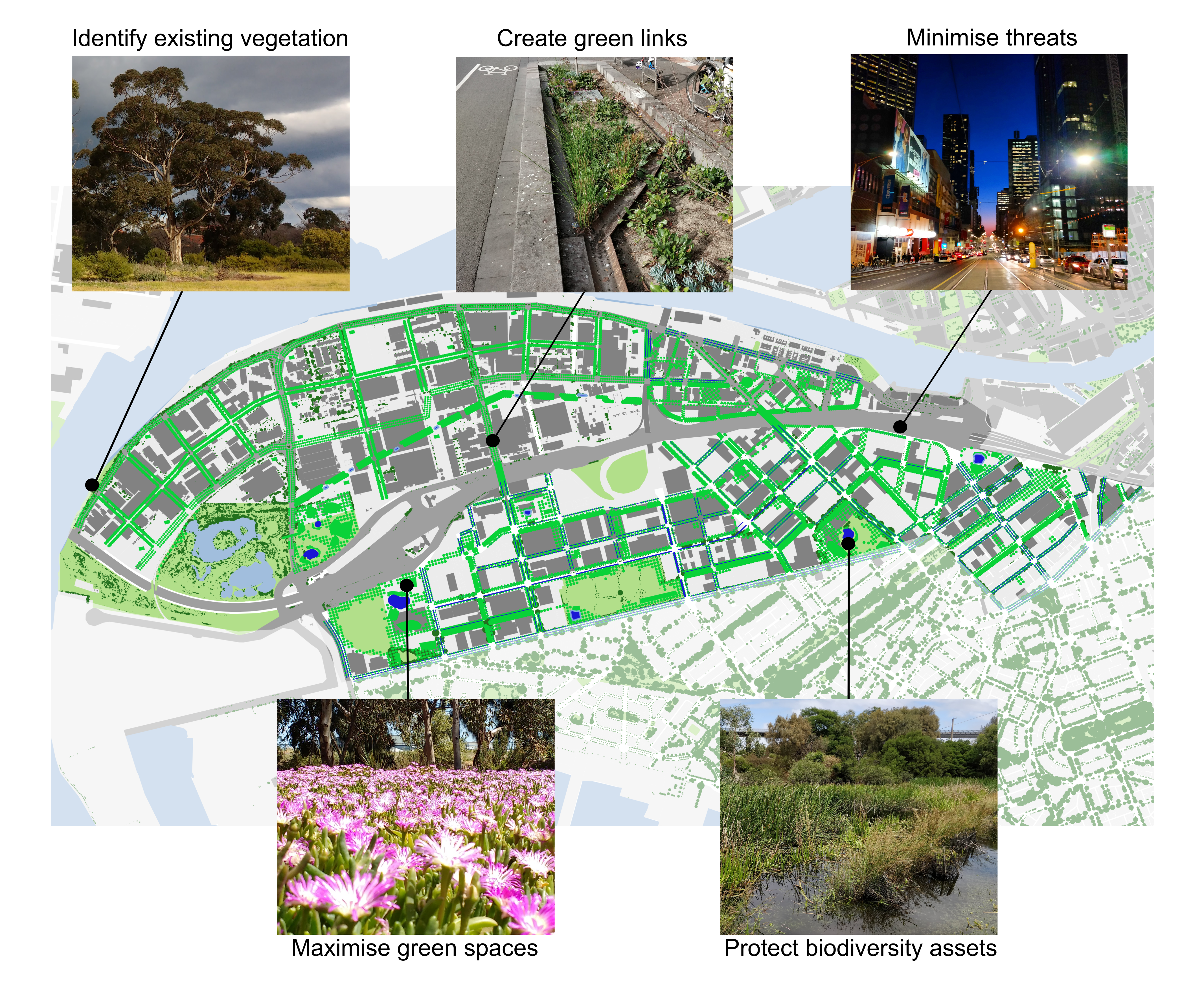 Examples of how BSUD recommendations could be included in the Fishermans Bend urban renewals.