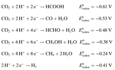 Figure 1: Two-, six- and eight-electron reduction potentials (vs. NHE) of some reactions involved in CO2 photoreduction at pH 7